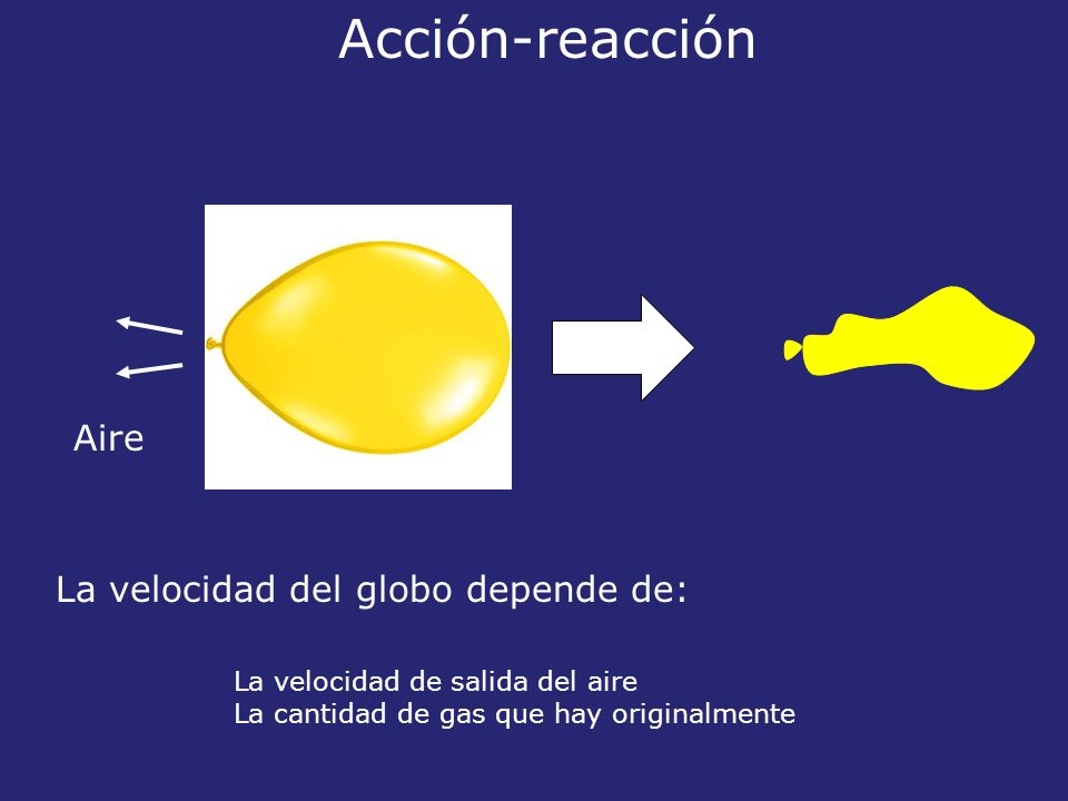 Acción-reacción Aire La velocidad del globo depende de: