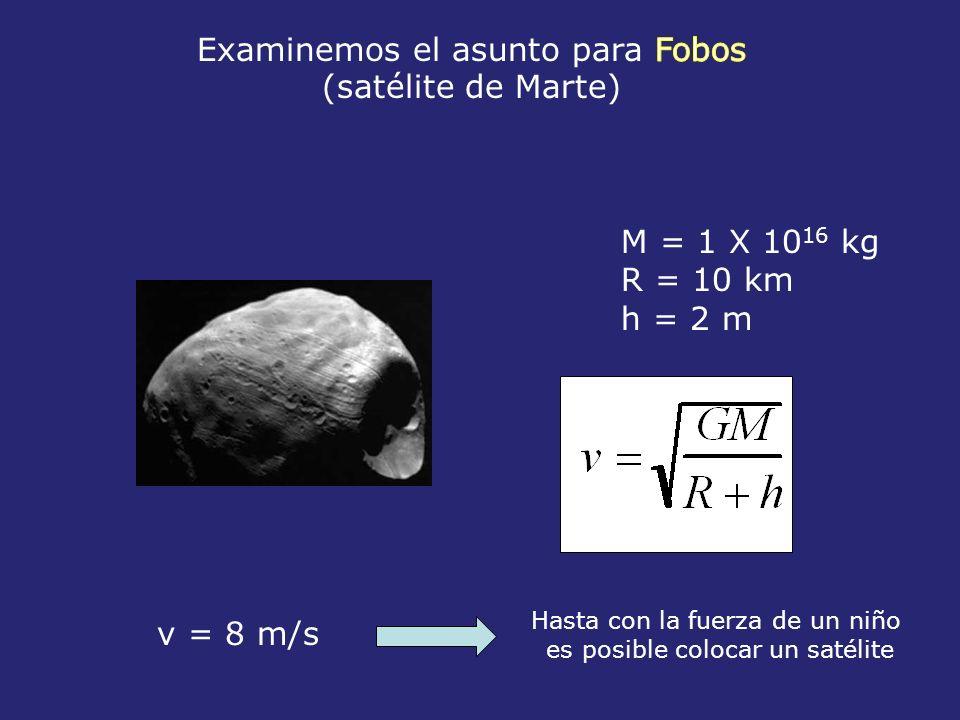 Examinemos el asunto para Fobos (satélite de Marte)