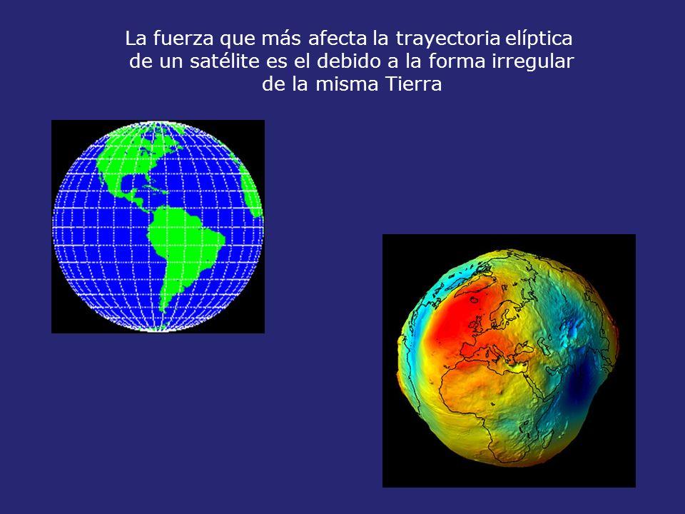 La fuerza que más afecta la trayectoria elíptica