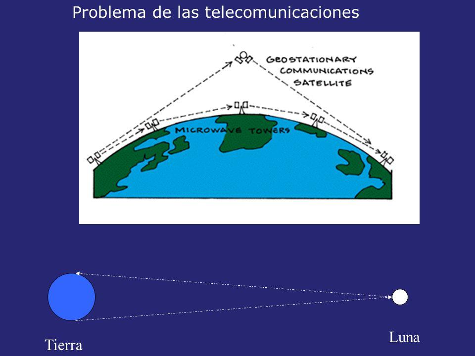 Problema de las telecomunicaciones