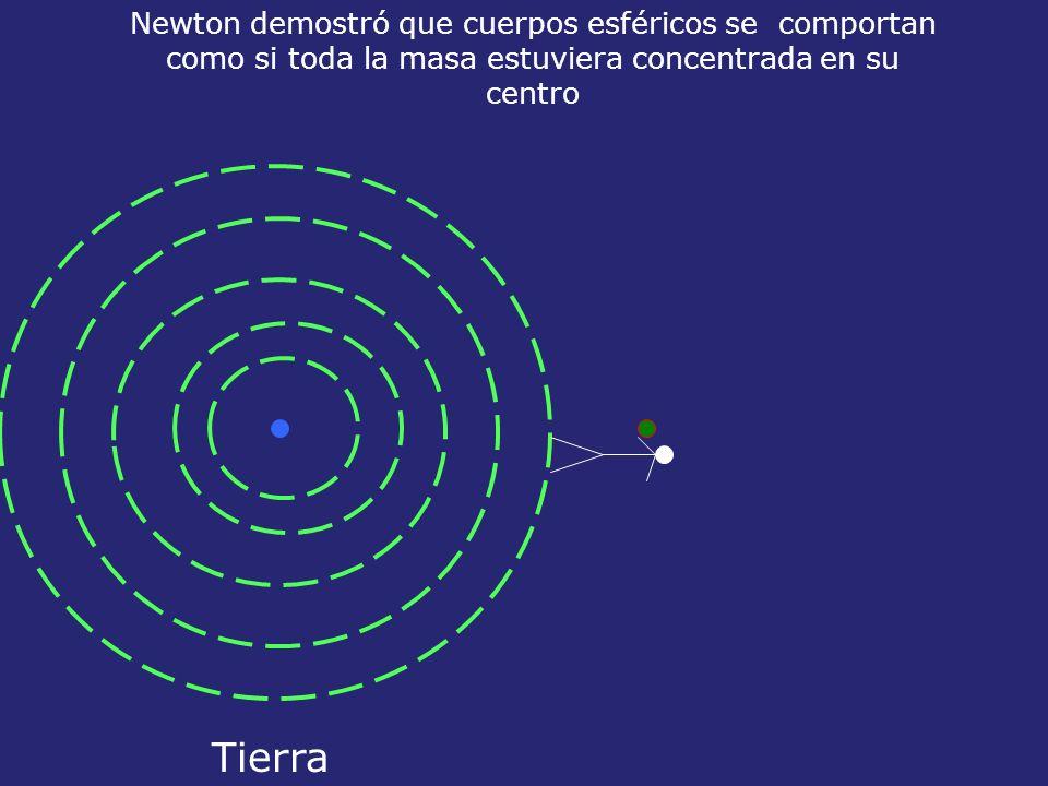 Newton demostró que cuerpos esféricos se comportan como si toda la masa estuviera concentrada en su centro