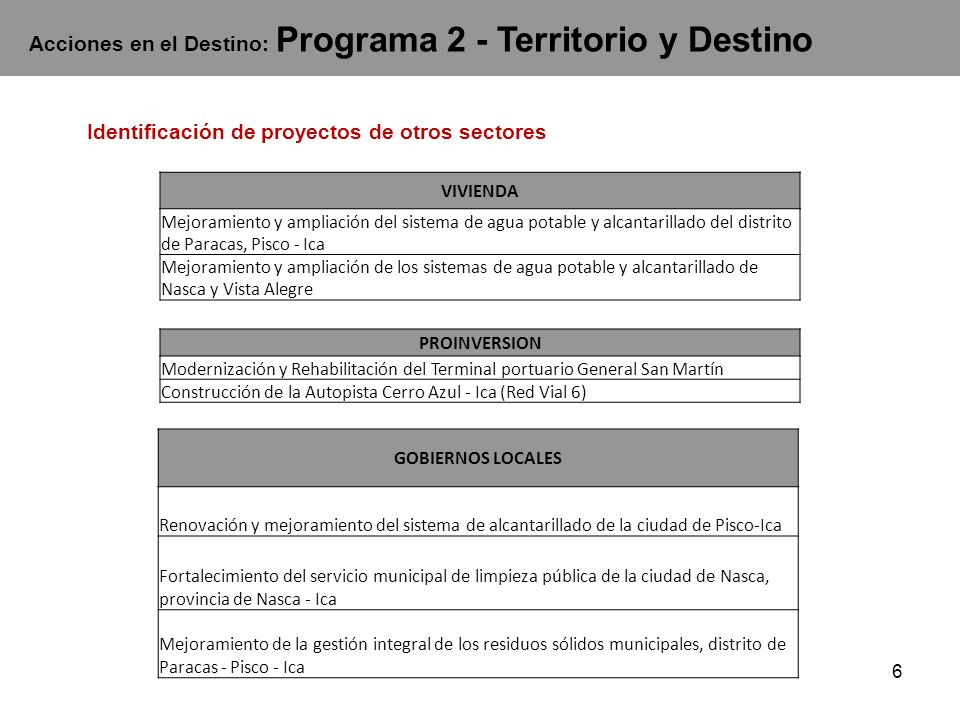 Acciones en el Destino: Programa 2 - Territorio y Destino