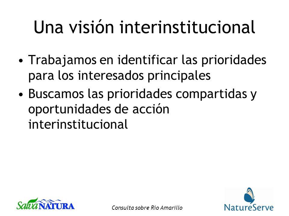 Una visión interinstitucional