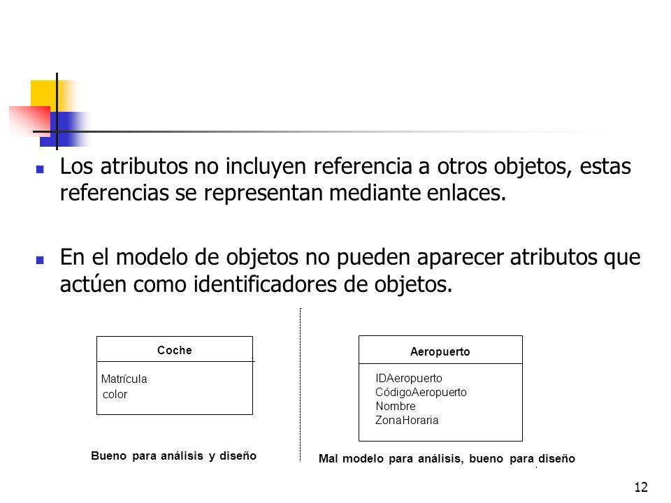 Los atributos no incluyen referencia a otros objetos, estas referencias se representan mediante enlaces.