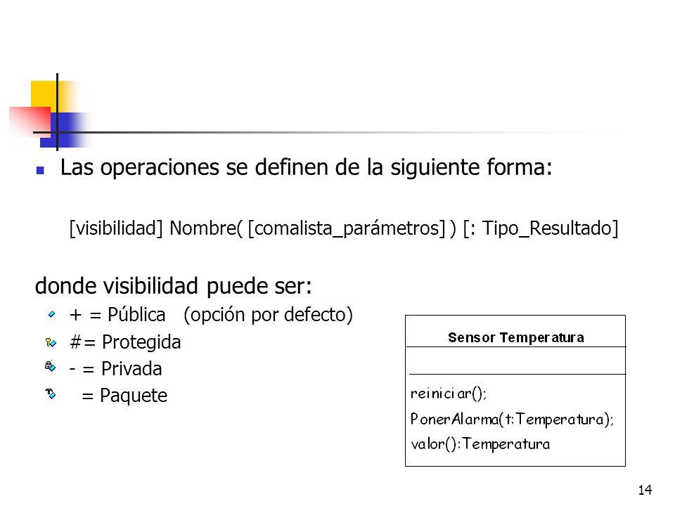 Las operaciones se definen de la siguiente forma: