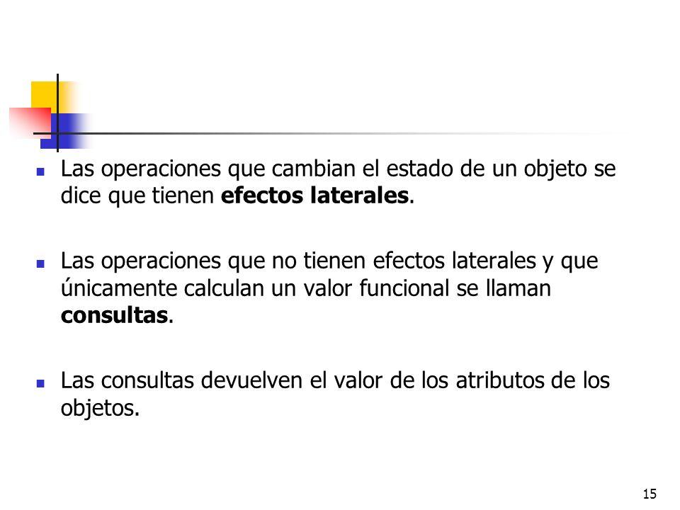 Las operaciones que cambian el estado de un objeto se dice que tienen efectos laterales.