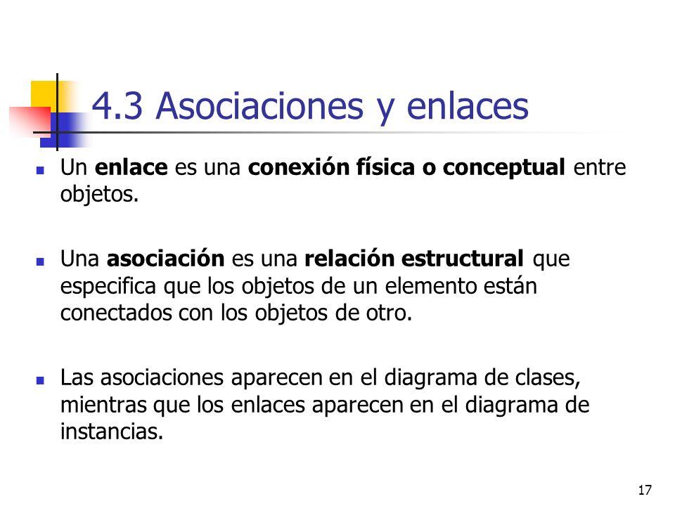 4.3 Asociaciones y enlaces