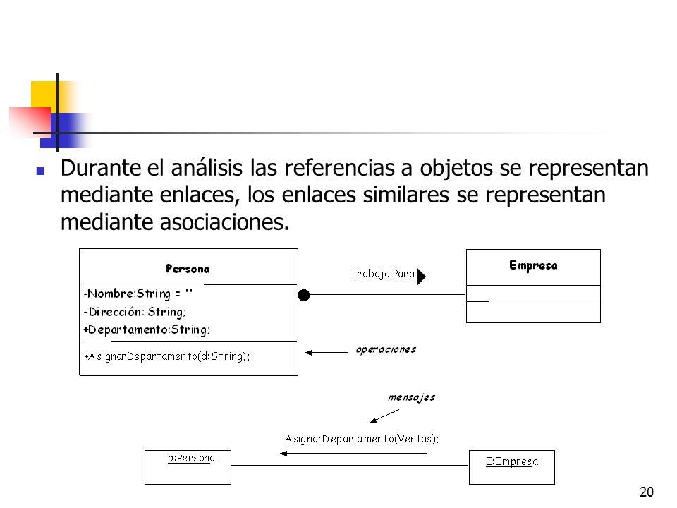 Durante el análisis las referencias a objetos se representan mediante enlaces, los enlaces similares se representan mediante asociaciones.