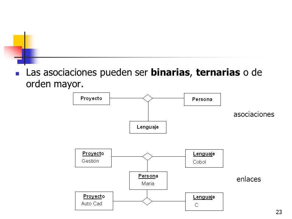 Las asociaciones pueden ser binarias, ternarias o de orden mayor.