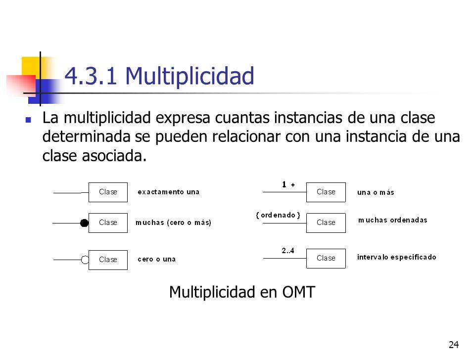 4.3.1 Multiplicidad