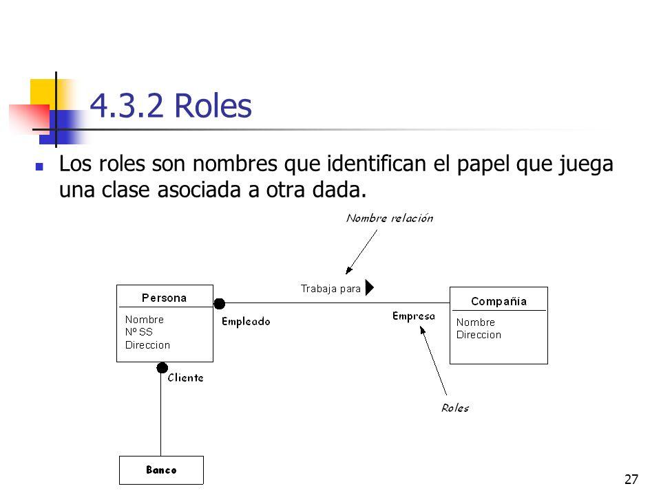 4.3.2 Roles Los roles son nombres que identifican el papel que juega una clase asociada a otra dada.