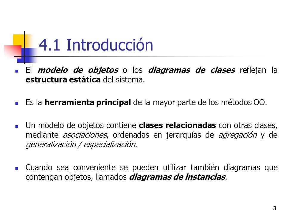 4.1 Introducción El modelo de objetos o los diagramas de clases reflejan la estructura estática del sistema.