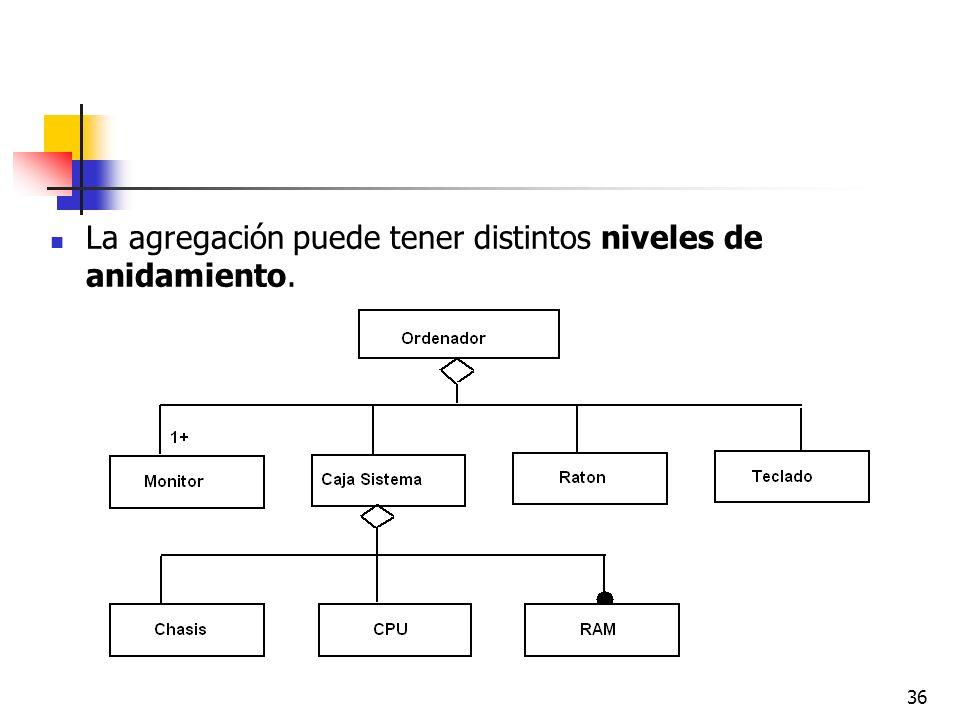 La agregación puede tener distintos niveles de anidamiento.