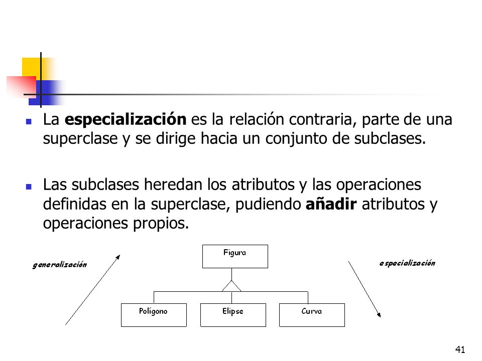 La especialización es la relación contraria, parte de una superclase y se dirige hacia un conjunto de subclases.