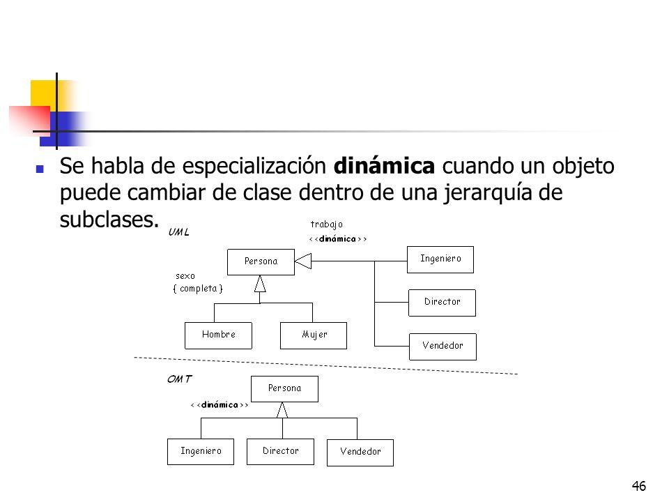 Se habla de especialización dinámica cuando un objeto puede cambiar de clase dentro de una jerarquía de subclases.