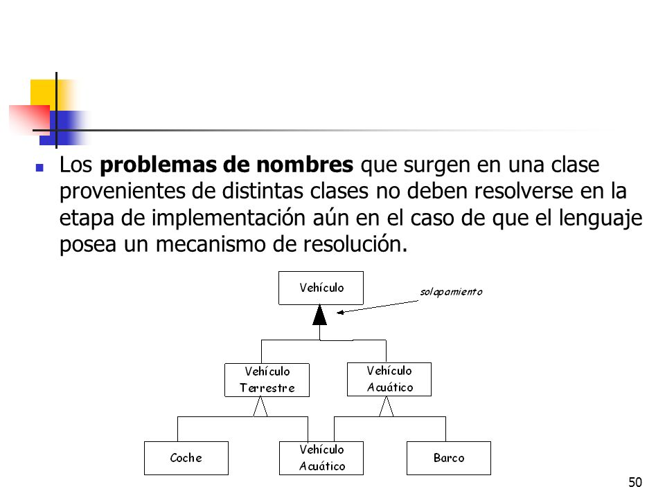 Los problemas de nombres que surgen en una clase provenientes de distintas clases no deben resolverse en la etapa de implementación aún en el caso de que el lenguaje posea un mecanismo de resolución.