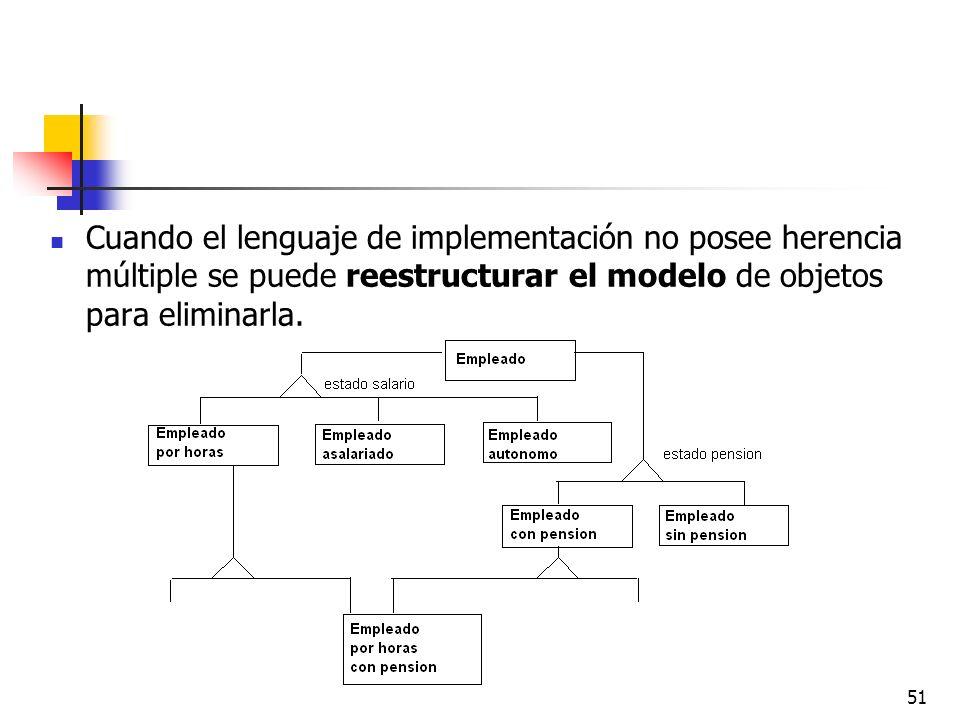 Cuando el lenguaje de implementación no posee herencia múltiple se puede reestructurar el modelo de objetos para eliminarla.
