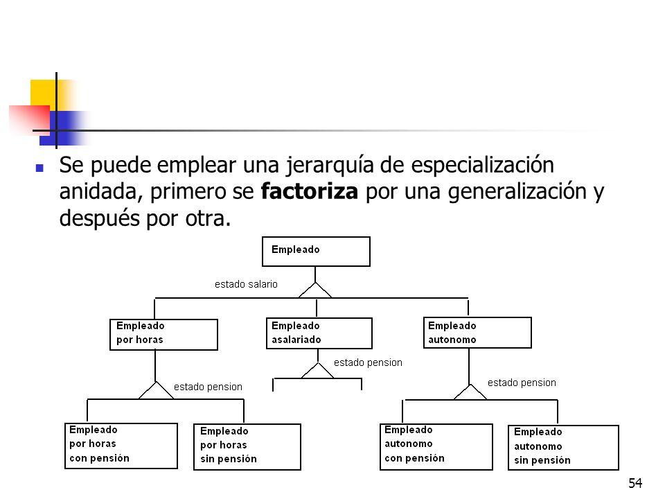 Se puede emplear una jerarquía de especialización anidada, primero se factoriza por una generalización y después por otra.