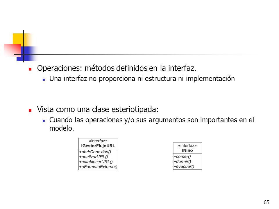 Operaciones: métodos definidos en la interfaz.