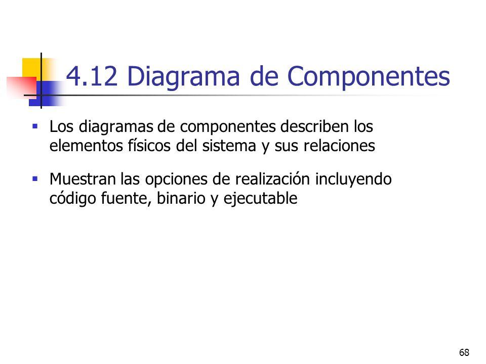 4.12 Diagrama de Componentes