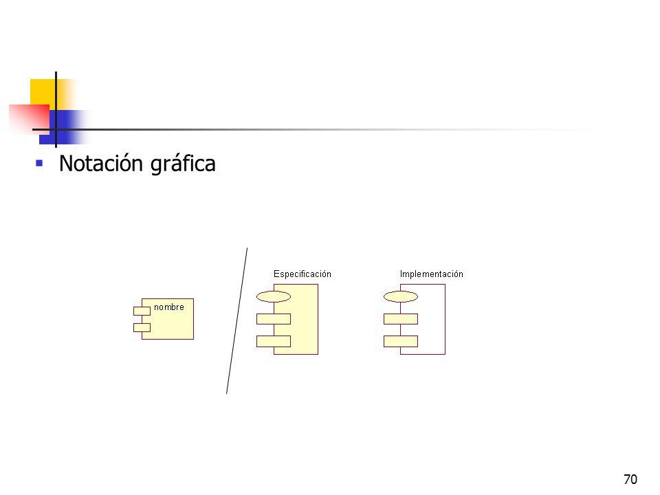 Notación gráfica
