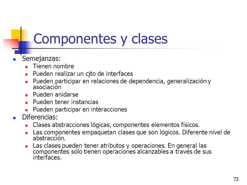 Componentes y clases Semejanzas: Diferencias: Tienen nombre