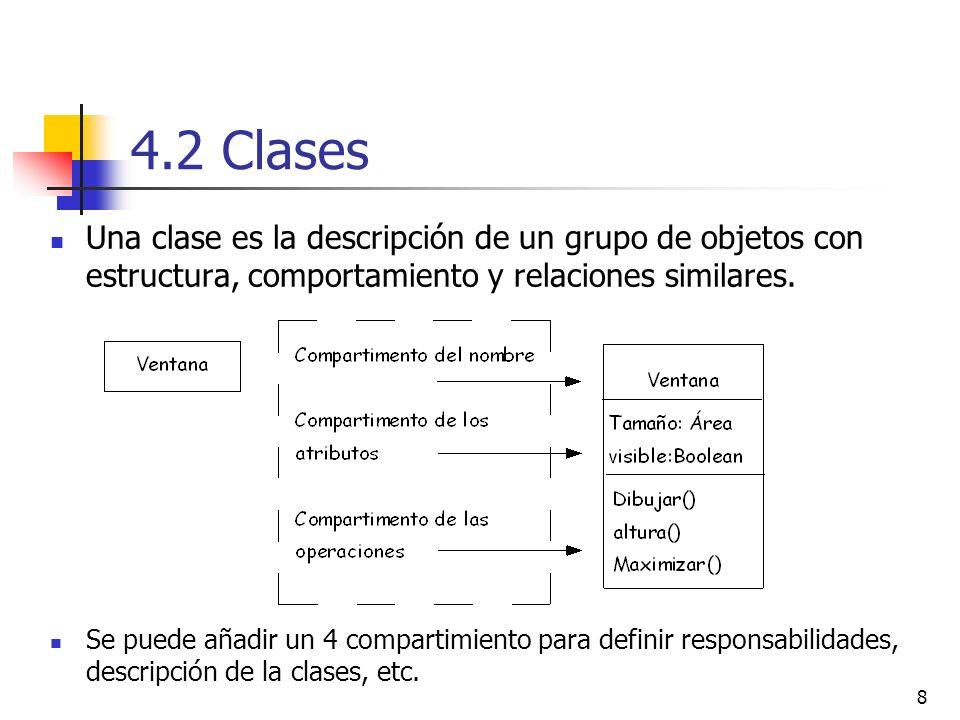 4.2 Clases Una clase es la descripción de un grupo de objetos con estructura, comportamiento y relaciones similares.
