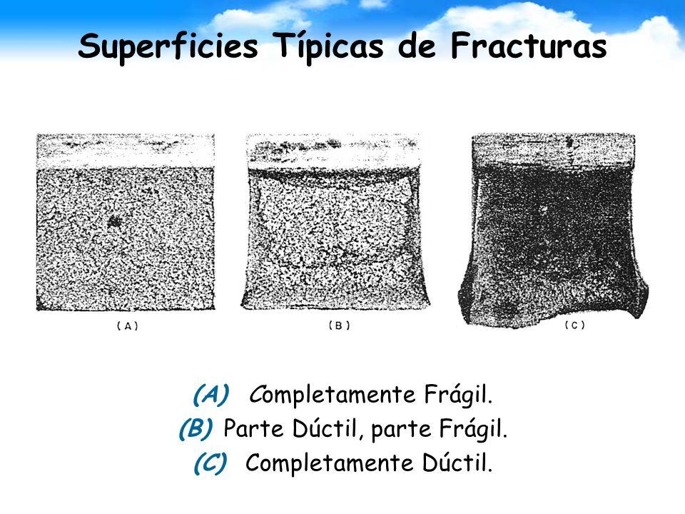 Superficies Típicas de Fracturas