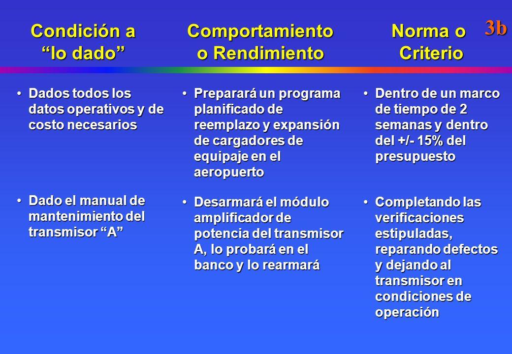 CURSO BÁSICO DE FORMACIÓN DE INSTRUCTORES ATC