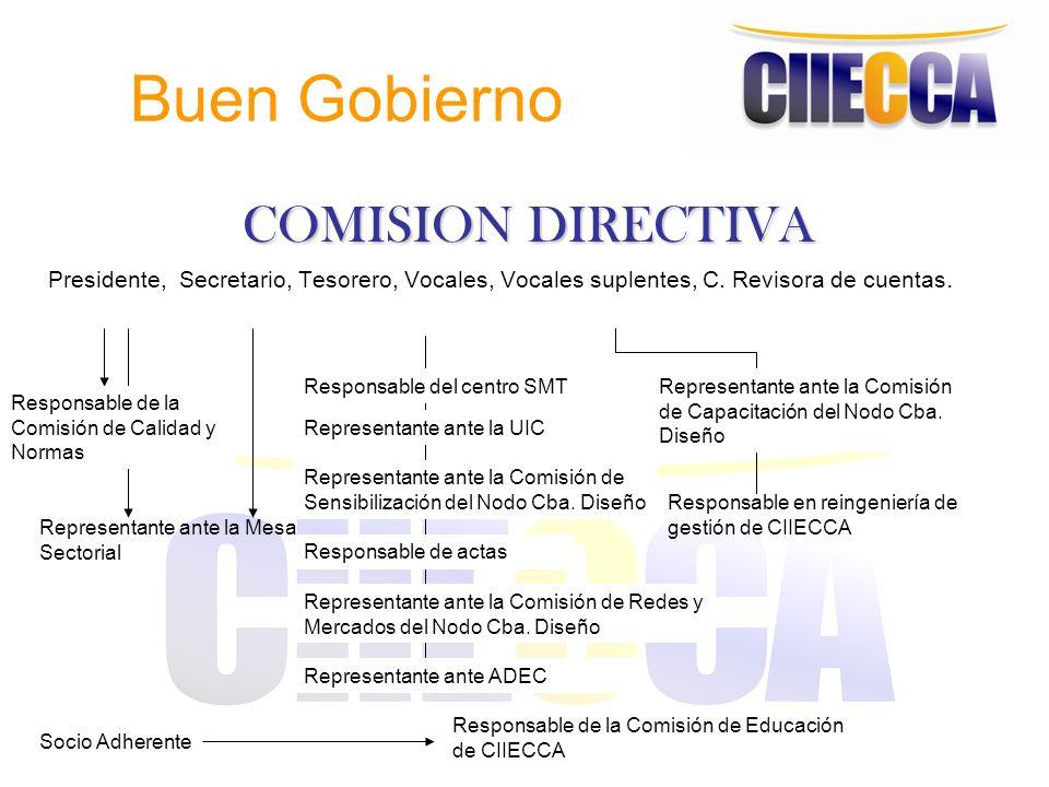 Buen Gobierno COMISION DIRECTIVA