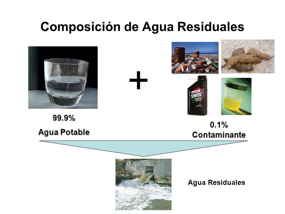 Composición de Agua Residuales
