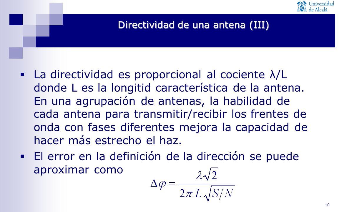 Directividad de una antena (III)