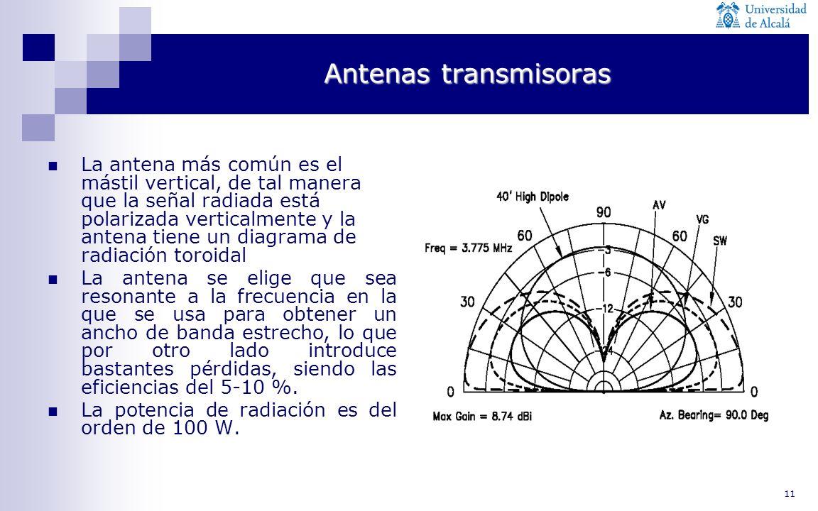 Antenas transmisoras