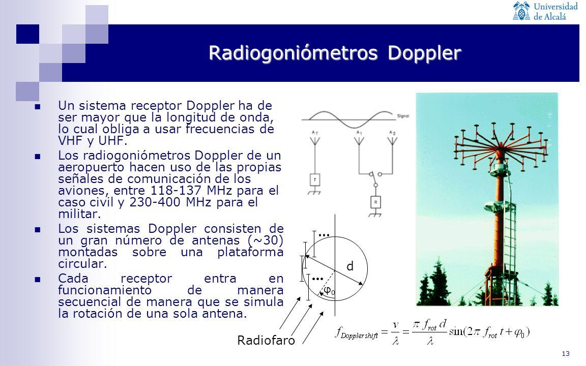 Radiogoniómetros Doppler