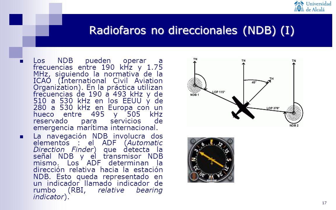 Radiofaros no direccionales (NDB) (I)