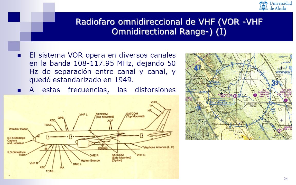 Radiofaro omnidireccional de VHF (VOR -VHF Omnidirectional Range-) (I)