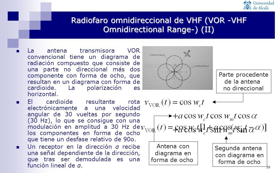 Radiofaro omnidireccional de VHF (VOR -VHF Omnidirectional Range-) (II)
