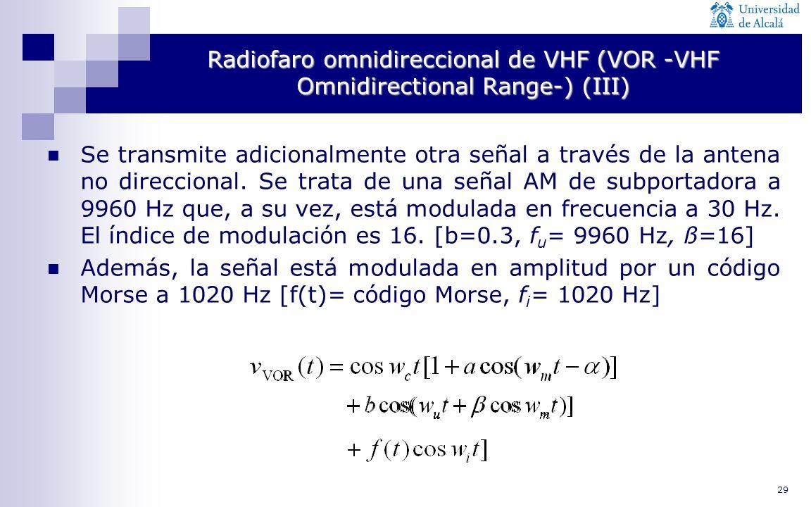 Radiofaro omnidireccional de VHF (VOR -VHF Omnidirectional Range-) (III)