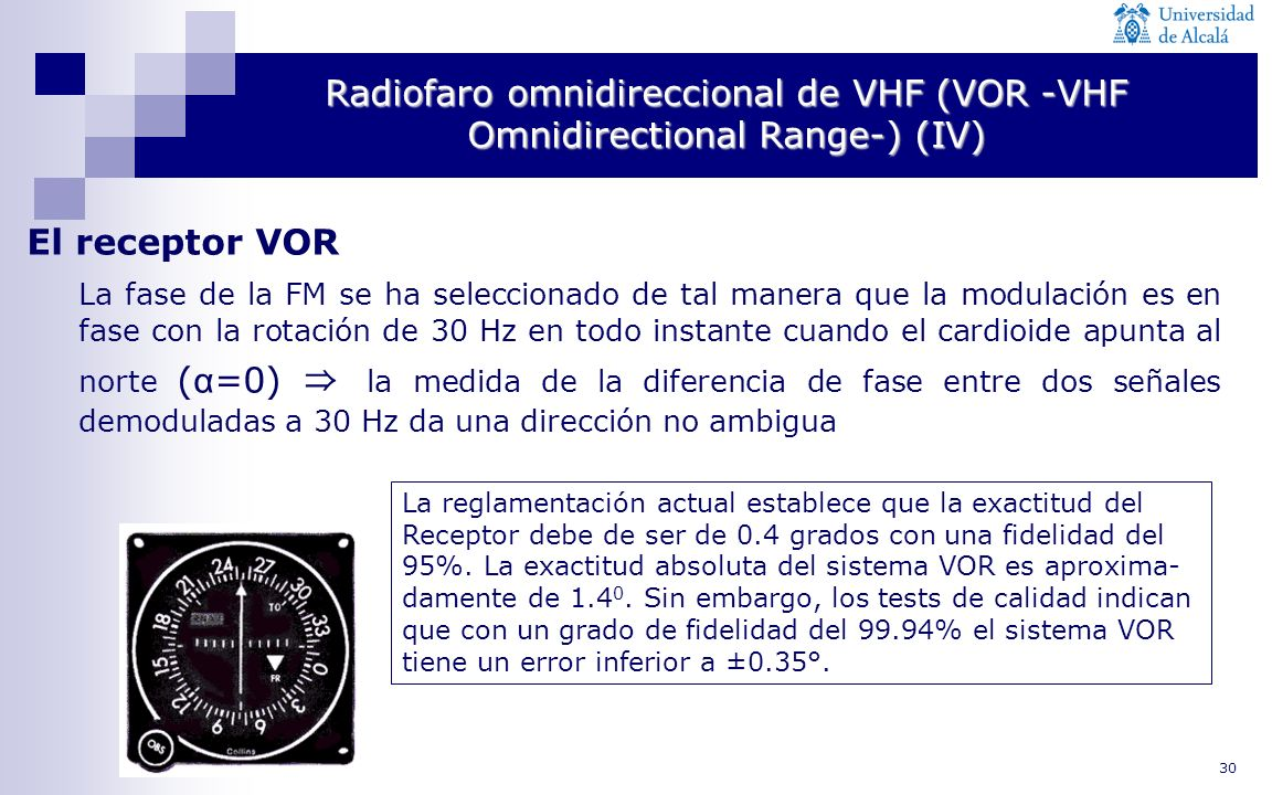 Radiofaro omnidireccional de VHF (VOR -VHF Omnidirectional Range-) (IV)