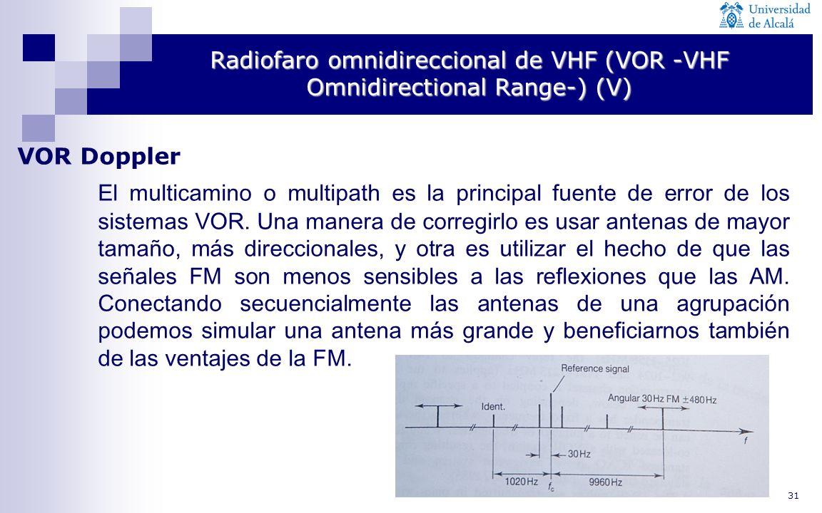 Radiofaro omnidireccional de VHF (VOR -VHF Omnidirectional Range-) (V)