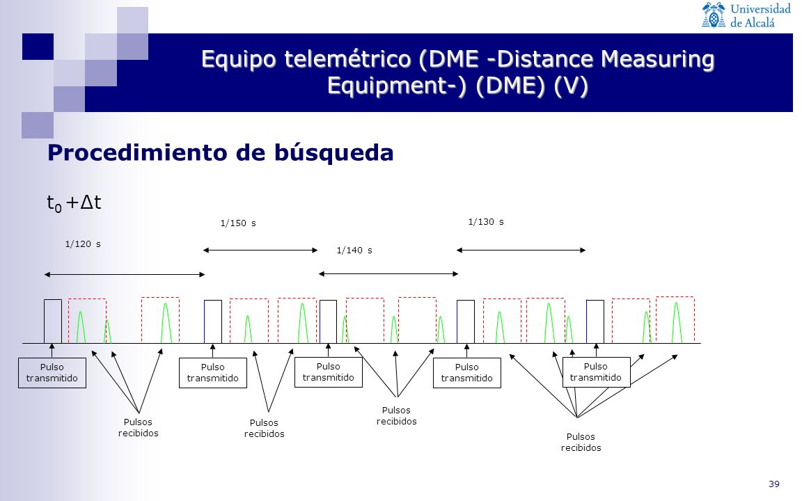 Equipo telemétrico (DME -Distance Measuring Equipment-) (DME) (V)