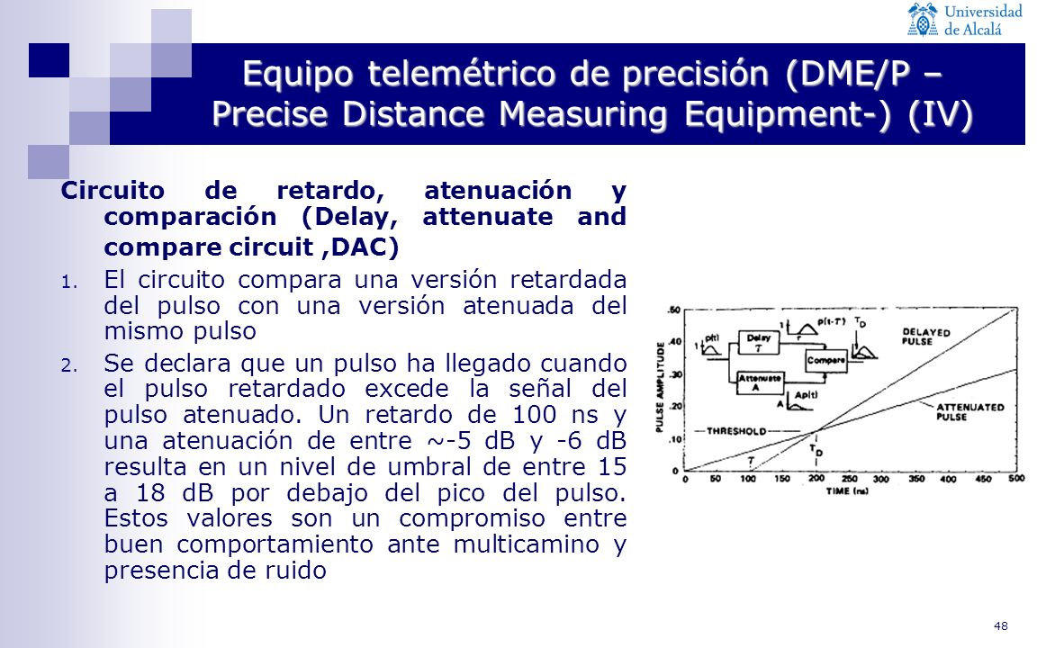 Equipo telemétrico de precisión (DME/P –Precise Distance Measuring Equipment-) (IV)