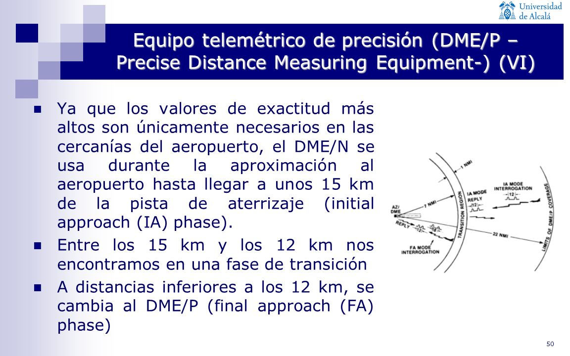 Equipo telemétrico de precisión (DME/P –Precise Distance Measuring Equipment-) (VI)