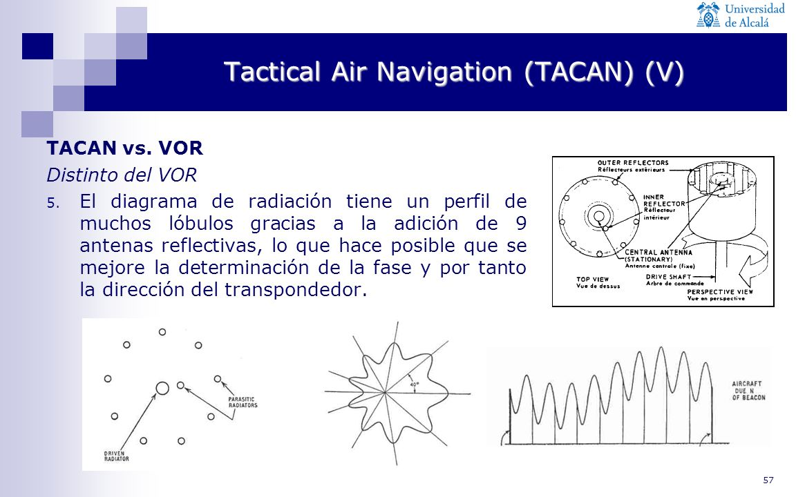 Tactical Air Navigation (TACAN) (V)