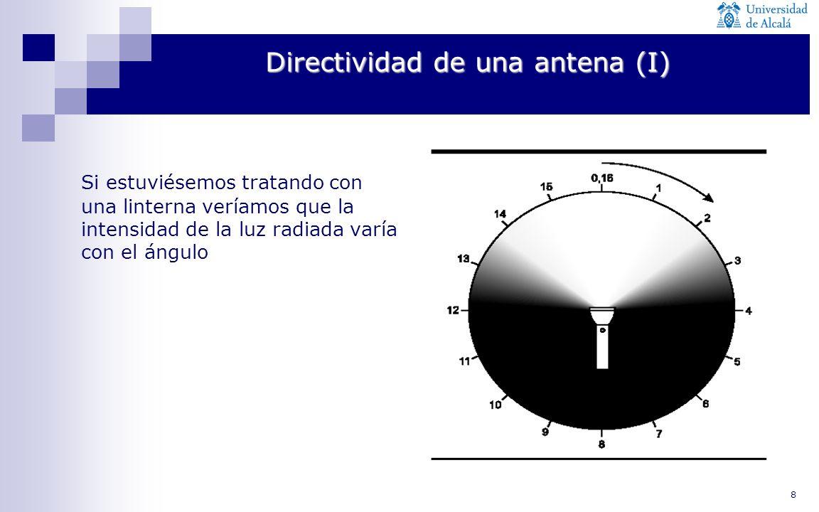 Directividad de una antena (I)