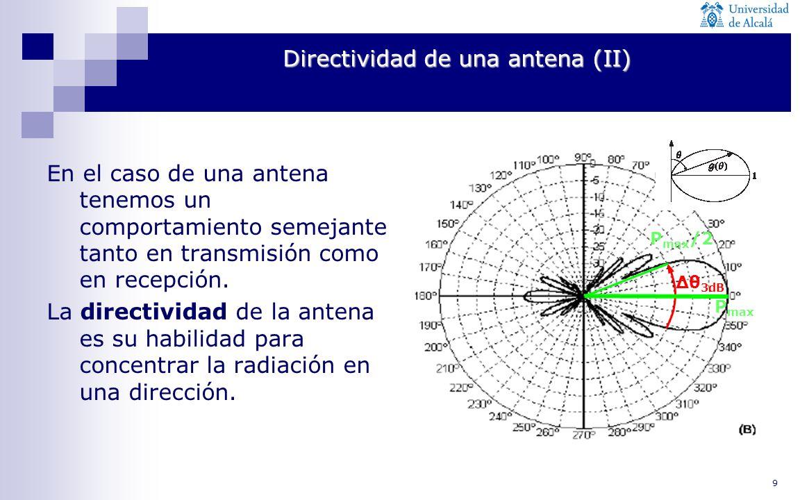 Directividad de una antena (II)