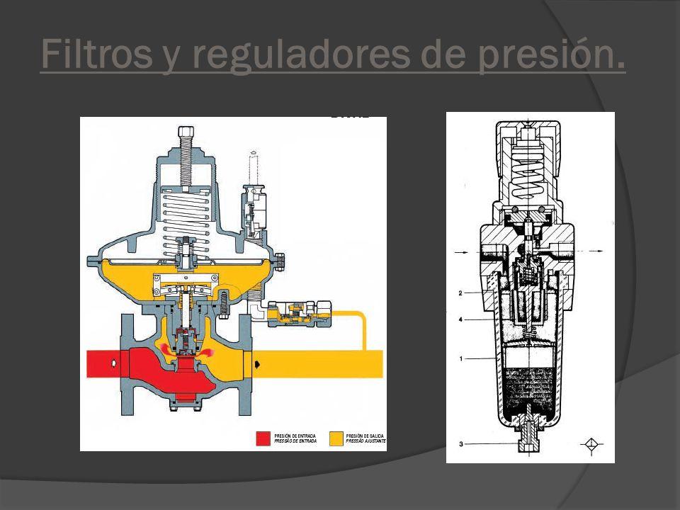 Filtros y reguladores de presión.