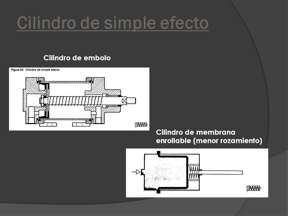 Cilindro de simple efecto
