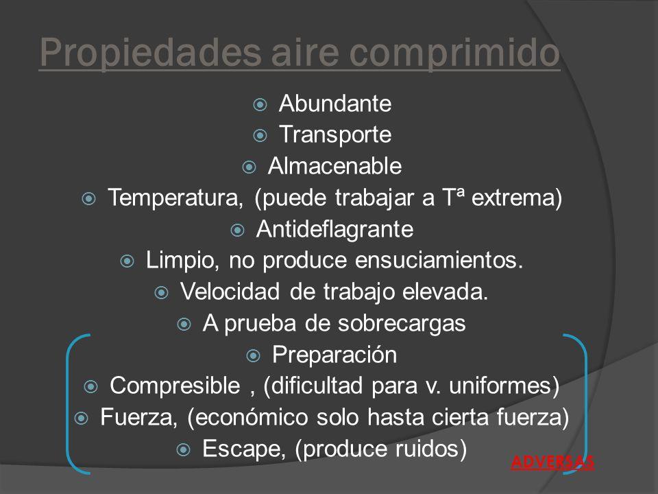 Propiedades aire comprimido