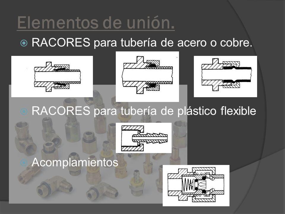Elementos de unión. RACORES para tubería de acero o cobre.